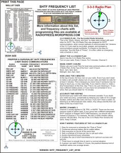 shtf_frequency_list_2013e_print